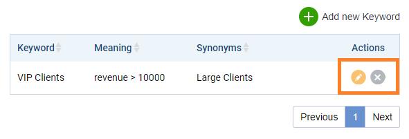 Edit Custom Keyword