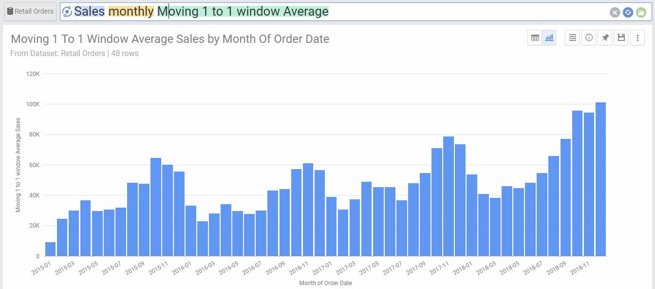 Moving Window Average 2