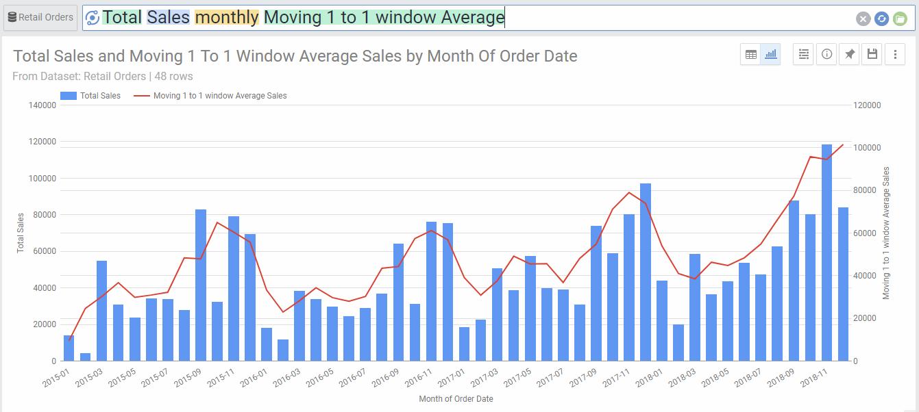 Moving Window Average 3